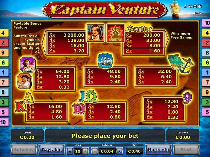Captain Venture Free Play